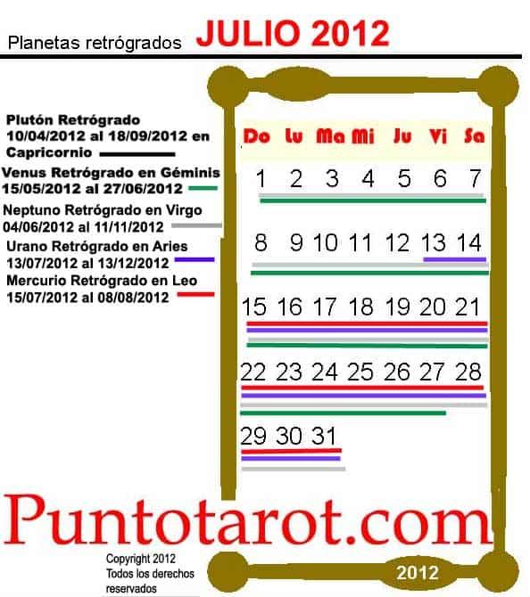 Puntotarot.com Calendario Planetas Retrógrados 2012