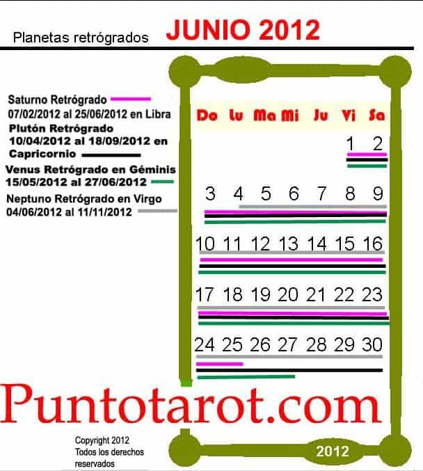 Puntotarot.com calendario astrológico planetas retrógrados Junio 2012