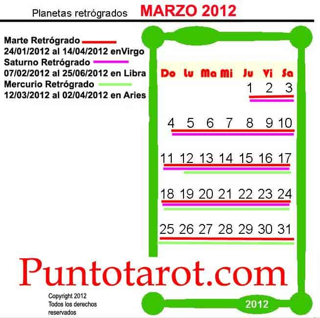 Puntotarot.com